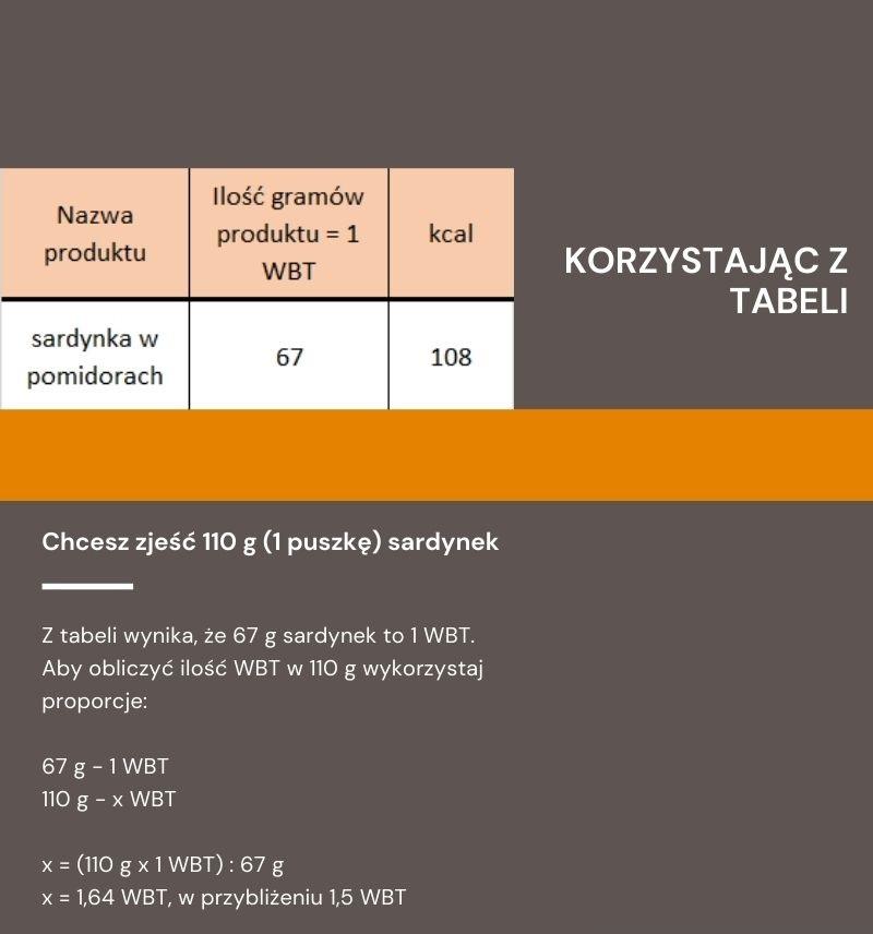 Obliczanie wymienników białkowo-tłuszczowych